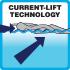 Current Lift Technologie