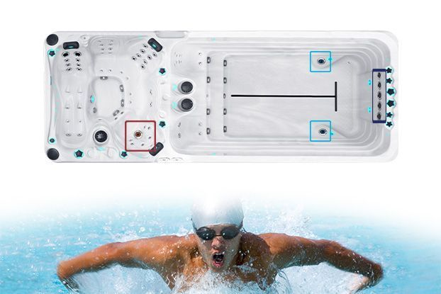 Dynamic Zwemspa